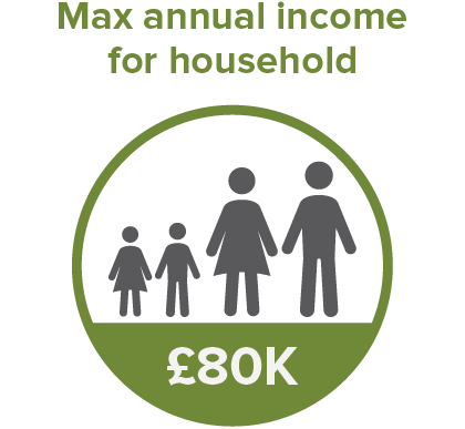 shared ownership max income